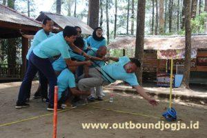 outbound provider yogyakarta unggulan