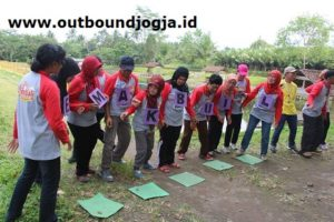 outbound turi jogja