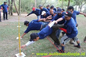 provider outbound jogja profesional